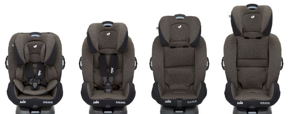 Convertible Joie Meet Every Stages ISOFIX – Ember